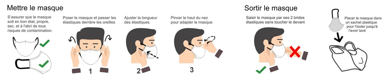Comment mettre un masque barrière ?